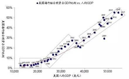 gdp等于什么_什么是GDP,投资股票要看吗