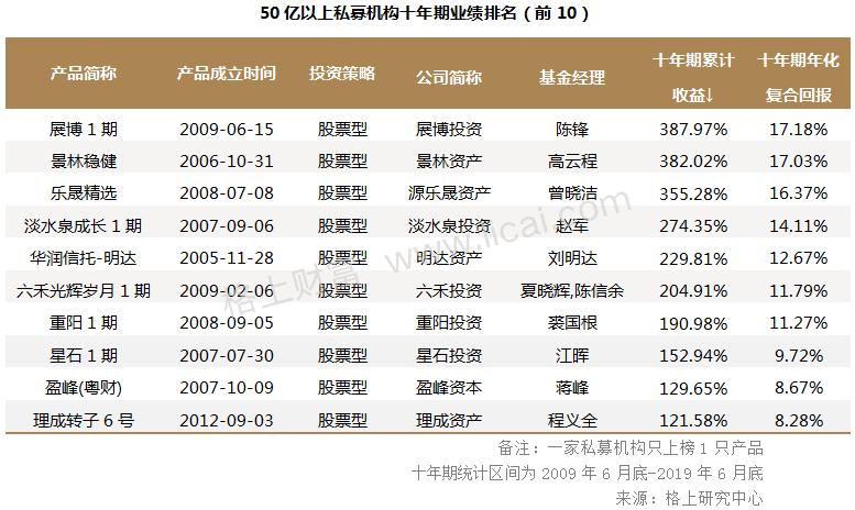 gbm-richtext-upload-1563448056416