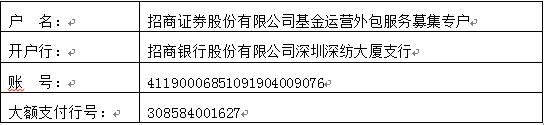 gbm-richtext-upload-1572513513975