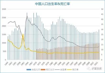 鼓励 奖励二胎 中国人口政策将迎来历史性大转变