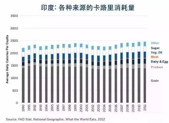 非洲面临的人口问题_读下图.完成题.小题1 若此图表示第二次世界大战后世界人