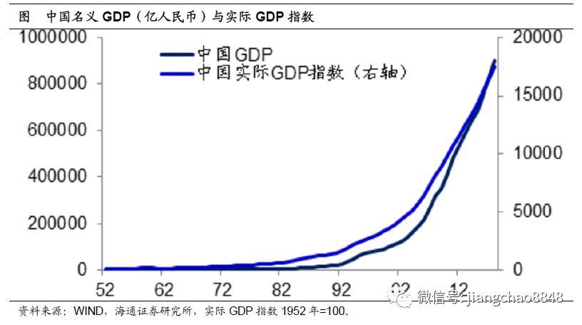中国的gdp靠什么_中国gdp增长图片